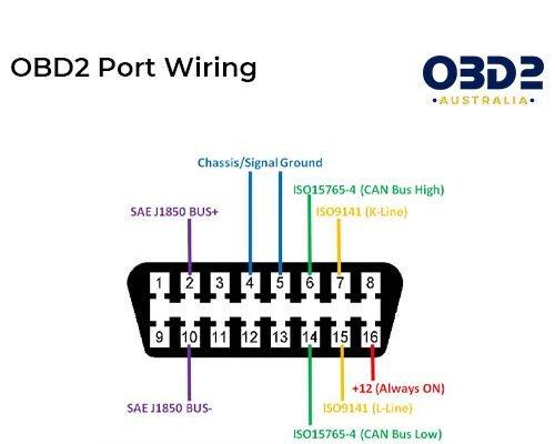 obd2 post OBD2 Port Wiring
