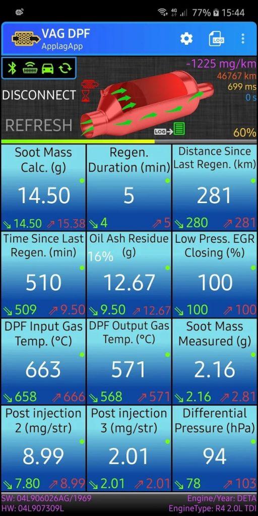 Best OBD2 apps, OBD2 apps, car diagnostic tool, VAG DPF